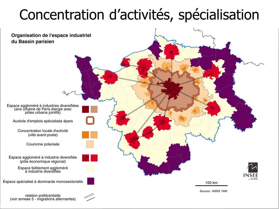 Concentration dactivités, spécialisation