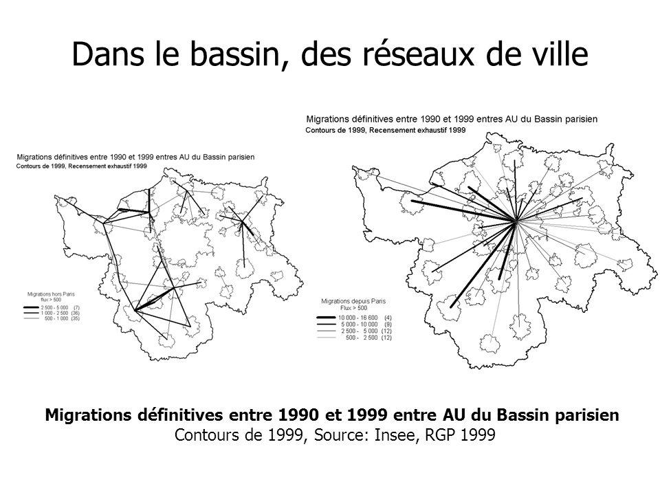Migrations définitives entre 1990 et 1999 entre AU du Bassin parisien Contours de 1999, Source: Insee, RGP 1999 Dans le bassin, des réseaux de ville