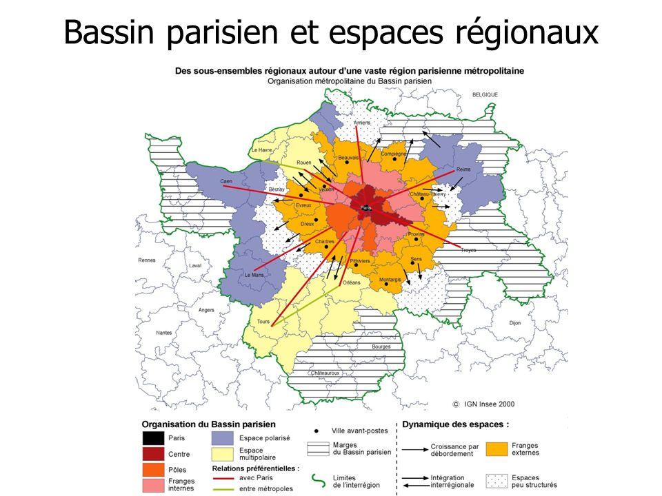 Bassin parisien et espaces régionaux