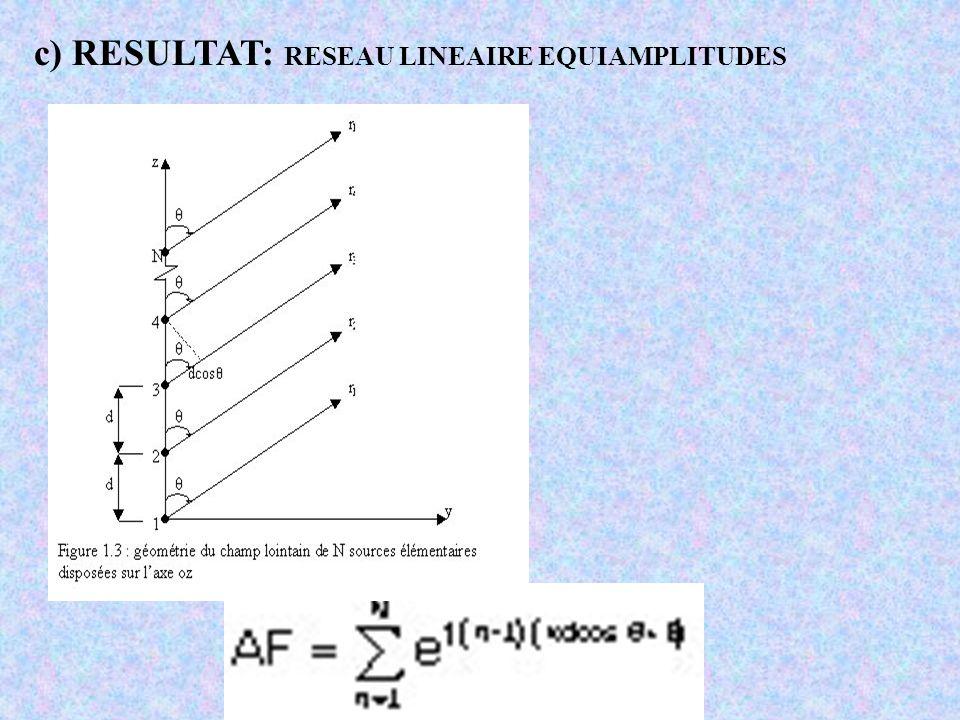 c) RESULTAT: RESEAU LINEAIRE EQUIAMPLITUDES