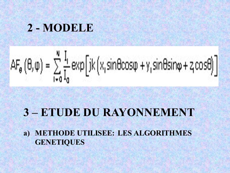 2 - MODELE 3 – ETUDE DU RAYONNEMENT a)METHODE UTILISEE: LES ALGORITHMES GENETIQUES