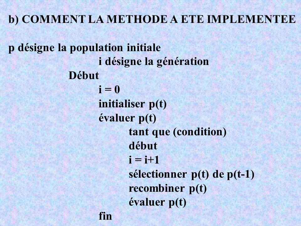 b) COMMENT LA METHODE A ETE IMPLEMENTEE p désigne la population initiale i désigne la génération Début i = 0 initialiser p(t) évaluer p(t) tant que (condition) début i = i+1 sélectionner p(t) de p(t-1) recombiner p(t) évaluer p(t) fin