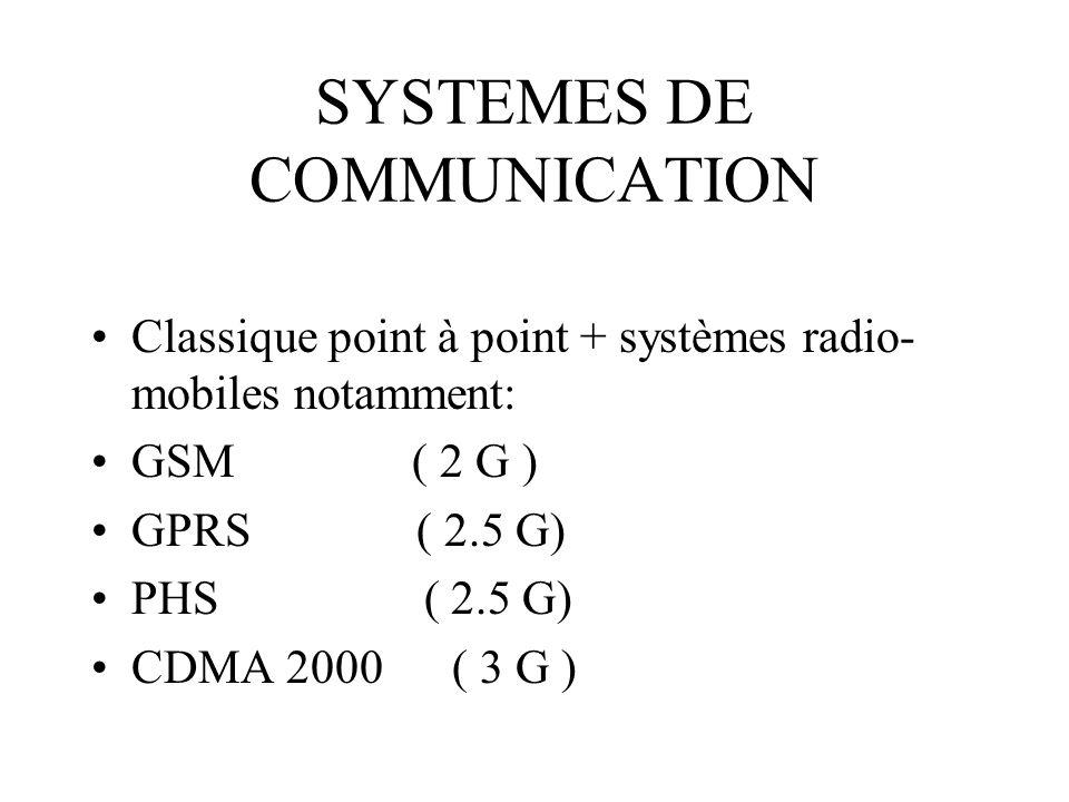 SYSTEMES DE COMMUNICATION Classique point à point + systèmes radio- mobiles notamment: GSM ( 2 G ) GPRS ( 2.5 G) PHS ( 2.5 G) CDMA 2000 ( 3 G )
