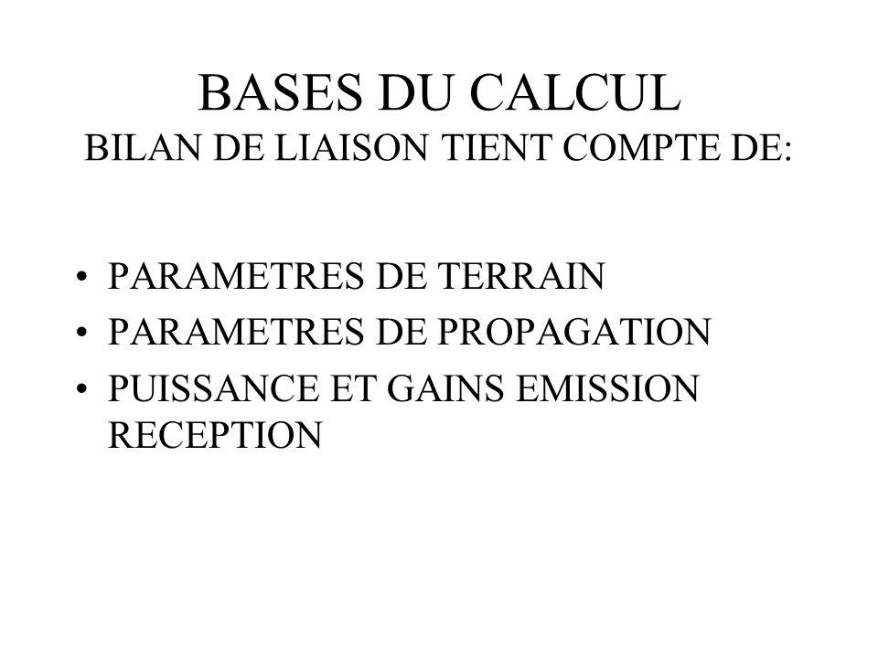 BASES DU CALCUL BILAN DE LIAISON TIENT COMPTE DE: PARAMETRES DE TERRAIN PARAMETRES DE PROPAGATION PUISSANCE ET GAINS EMISSION RECEPTION