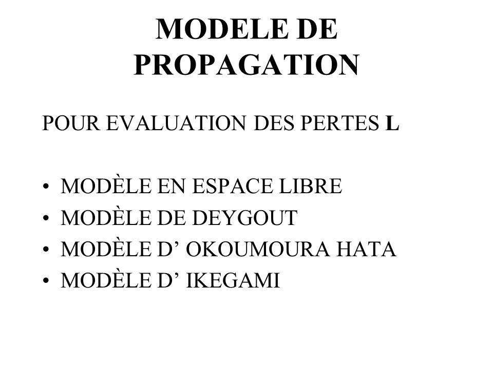 MODELE DE PROPAGATION POUR EVALUATION DES PERTES L MODÈLE EN ESPACE LIBRE MODÈLE DE DEYGOUT MODÈLE D OKOUMOURA HATA MODÈLE D IKEGAMI