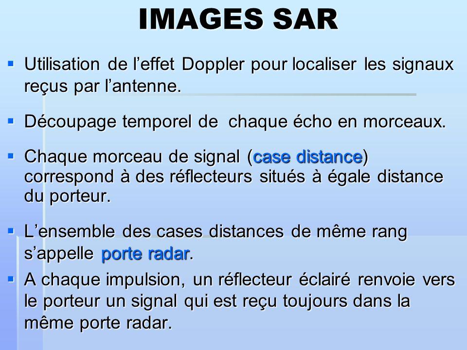 IMAGES SAR Utilisation de leffet Doppler pour localiser les signaux reçus par lantenne. Utilisation de leffet Doppler pour localiser les signaux reçus