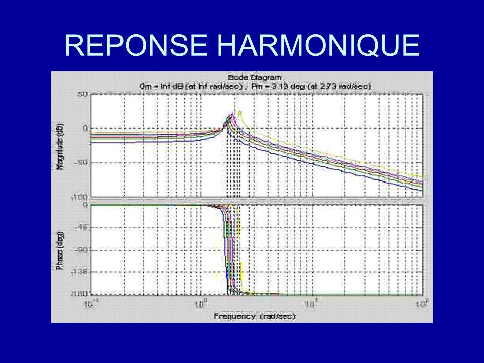 REPONSE HARMONIQUE