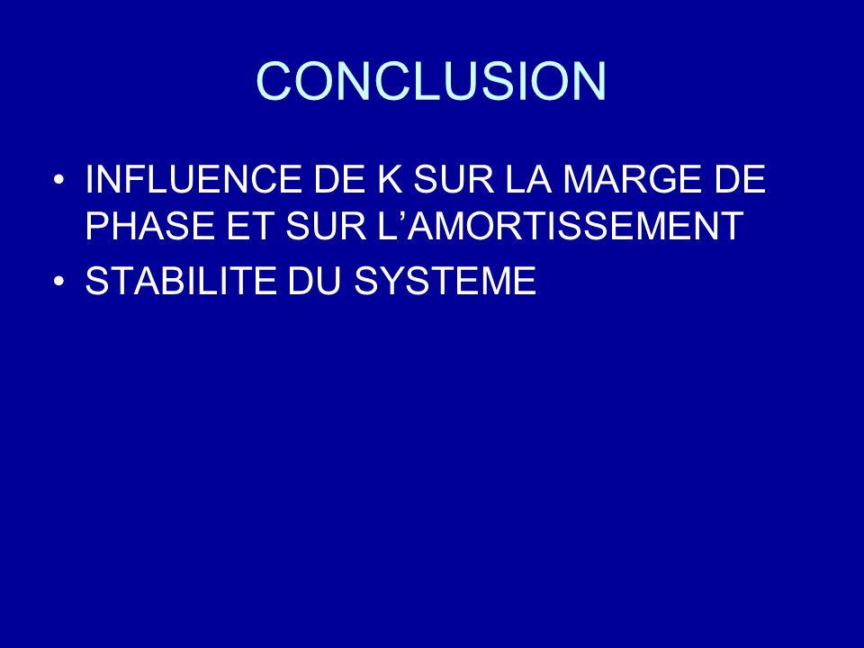CONCLUSION INFLUENCE DE K SUR LA MARGE DE PHASE ET SUR LAMORTISSEMENT STABILITE DU SYSTEME