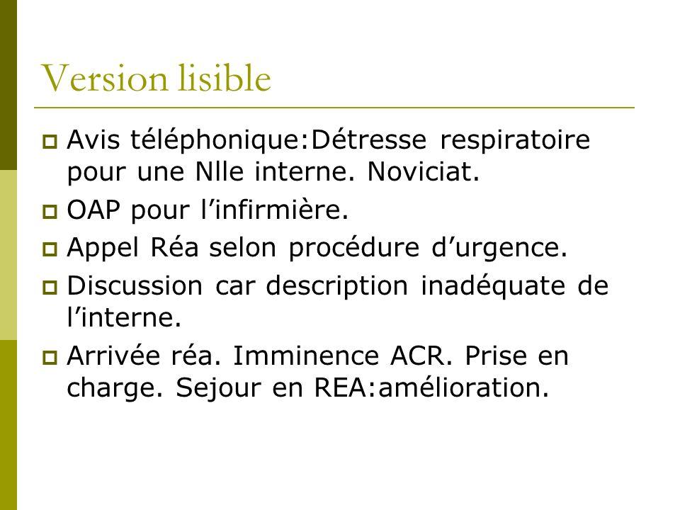 Version lisible Avis téléphonique:Détresse respiratoire pour une Nlle interne. Noviciat. OAP pour linfirmière. Appel Réa selon procédure durgence. Dis