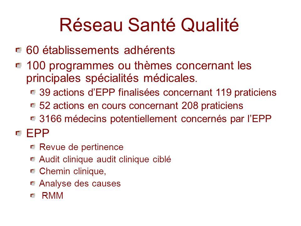 Réseau Santé Qualité 60 établissements adhérents 100 programmes ou thèmes concernant les principales spécialités médicales.
