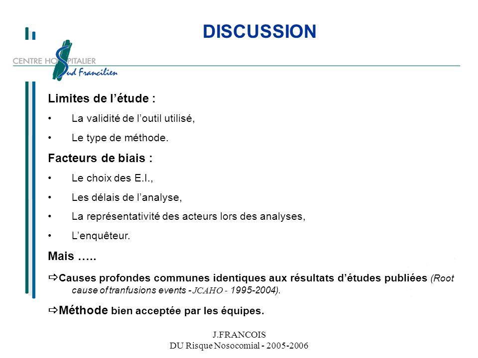 J.FRANCOIS DU Risque Nosocomial - 2005-2006 DISCUSSION Limites de létude : La validité de loutil utilisé, Le type de méthode. Facteurs de biais : Le c