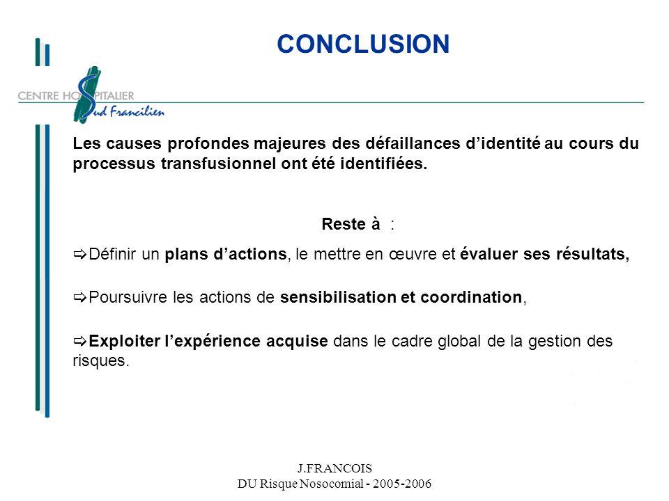 J.FRANCOIS DU Risque Nosocomial - 2005-2006 CONCLUSION Les causes profondes majeures des défaillances didentité au cours du processus transfusionnel ont été identifiées.