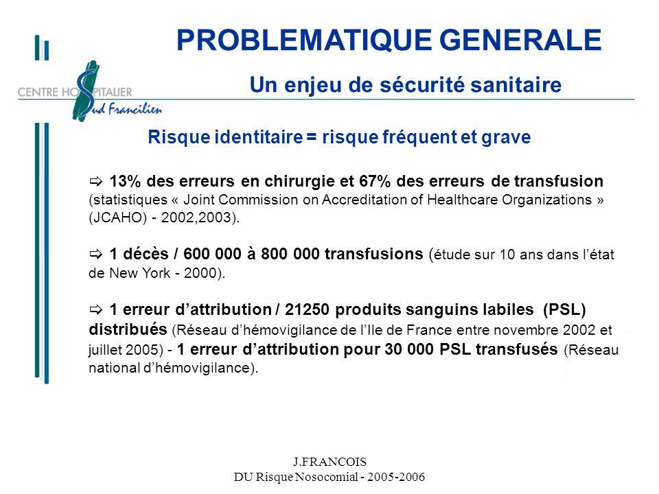 J.FRANCOIS DU Risque Nosocomial - 2005-2006 PROBLEMATIQUE GENERALE Risque identitaire = risque connu, mesures existantes Textes réglementaires - Loi n° 2004/810 du 13 août 2004 - Circulaire DGS/DHOS/AFSSAPS N°03-582 du 15 décembre 2003 relative à lacte transfusionnel - Décret N°2002-780 du 3 mai 2002 Recommandations - HAS - Manuel daccréditation - septembre 2004 (référence 22)… - Groupement pour la Modernisation du Système dInformation Hospitalier (GMSIH)… Mesures préventives : bracelet didentification… Malgré cela des défaillances persistent….