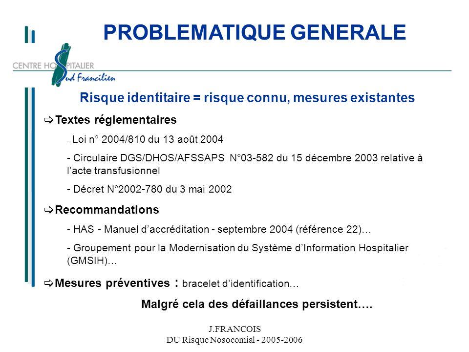 J.FRANCOIS DU Risque Nosocomial - 2005-2006 PROBLEMATIQUE GENERALE Risque identitaire = risque connu, mesures existantes Textes réglementaires - Loi n