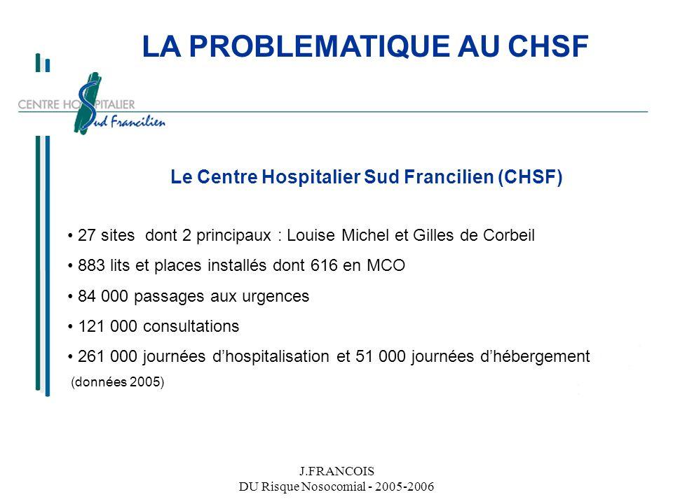J.FRANCOIS DU Risque Nosocomial - 2005-2006 LA PROBLEMATIQUE AU CHSF Le Centre Hospitalier Sud Francilien (CHSF) 27 sites dont 2 principaux : Louise M