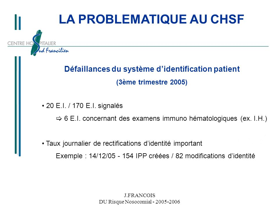 J.FRANCOIS DU Risque Nosocomial - 2005-2006 LA PROBLEMATIQUE AU CHSF Défaillances du système didentification patient (3ème trimestre 2005) 20 E.I. / 1