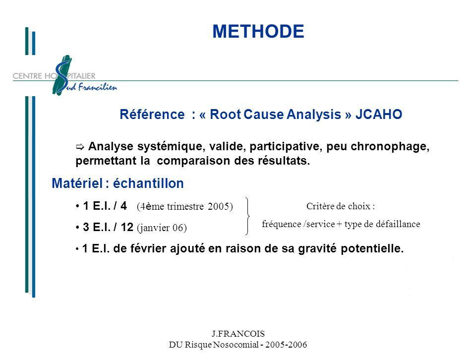J.FRANCOIS DU Risque Nosocomial - 2005-2006 METHODE Référence : « Root Cause Analysis » JCAHO Analyse systémique, valide, participative, peu chronophage, permettant la comparaison des résultats.