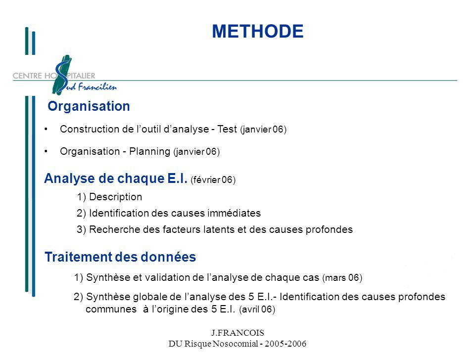 J.FRANCOIS DU Risque Nosocomial - 2005-2006 METHODE Organisation Construction de loutil danalyse - Test (janvier 06) Organisation - Planning (janvier 06) Analyse de chaque E.I.