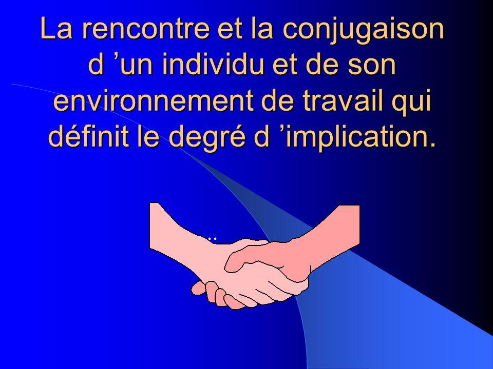 La rencontre et la conjugaison d un individu et de son environnement de travail qui définit le degré d implication....