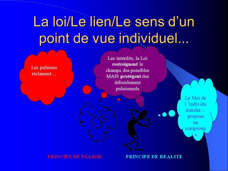 La loi/Le lien/Le sens dun point de vue individuel... Les pulsions réclament… Les interdits, la Loi restreignent le champs des possibles MAIS protègen
