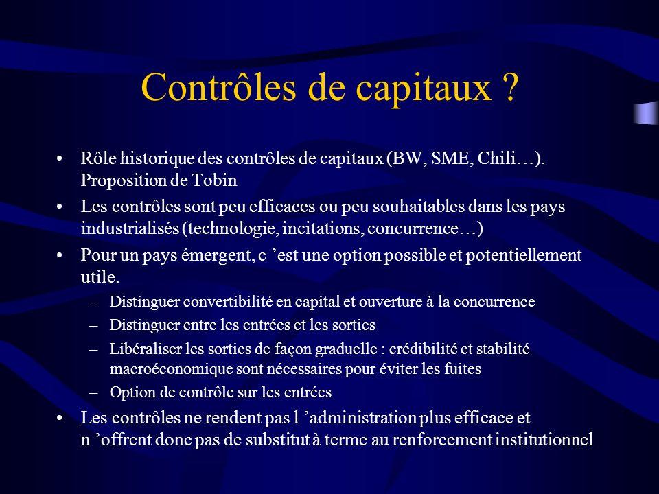 Contrôles de capitaux ? Rôle historique des contrôles de capitaux (BW, SME, Chili…). Proposition de Tobin Les contrôles sont peu efficaces ou peu souh