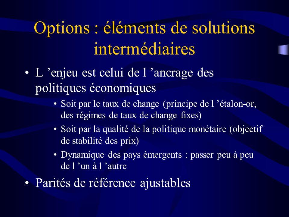 Options : éléments de solutions intermédiaires L enjeu est celui de l ancrage des politiques économiques Soit par le taux de change (principe de l éta