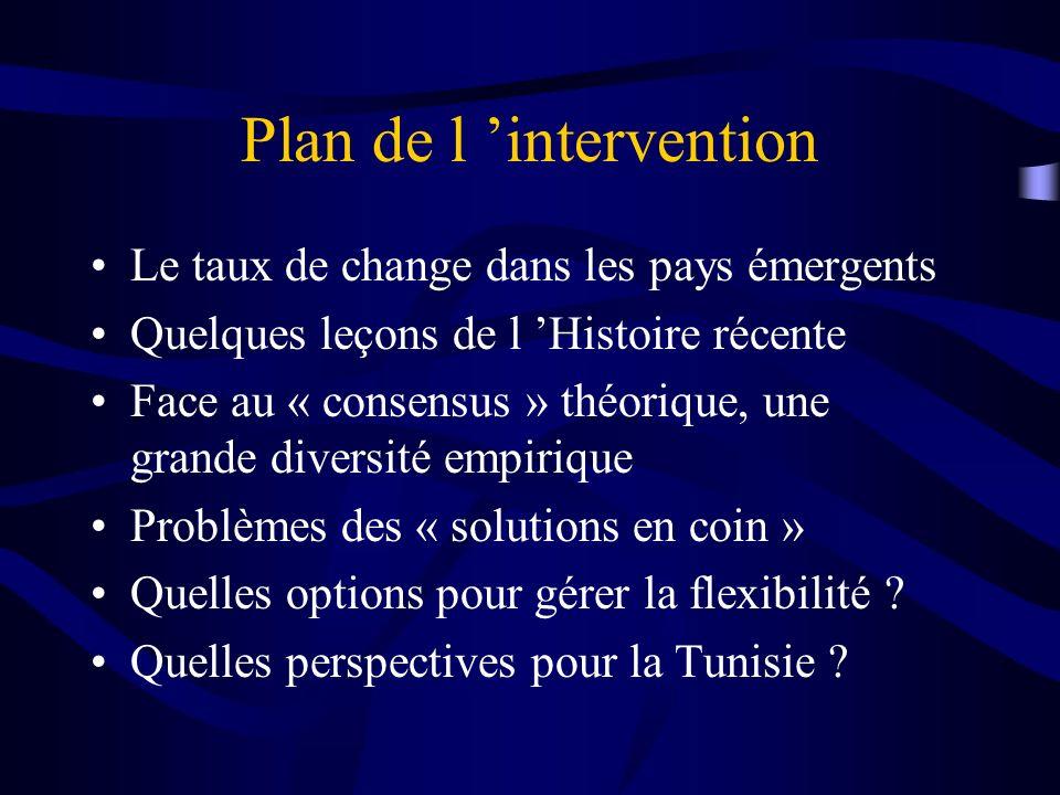 Plan de l intervention Le taux de change dans les pays émergents Quelques leçons de l Histoire récente Face au « consensus » théorique, une grande div