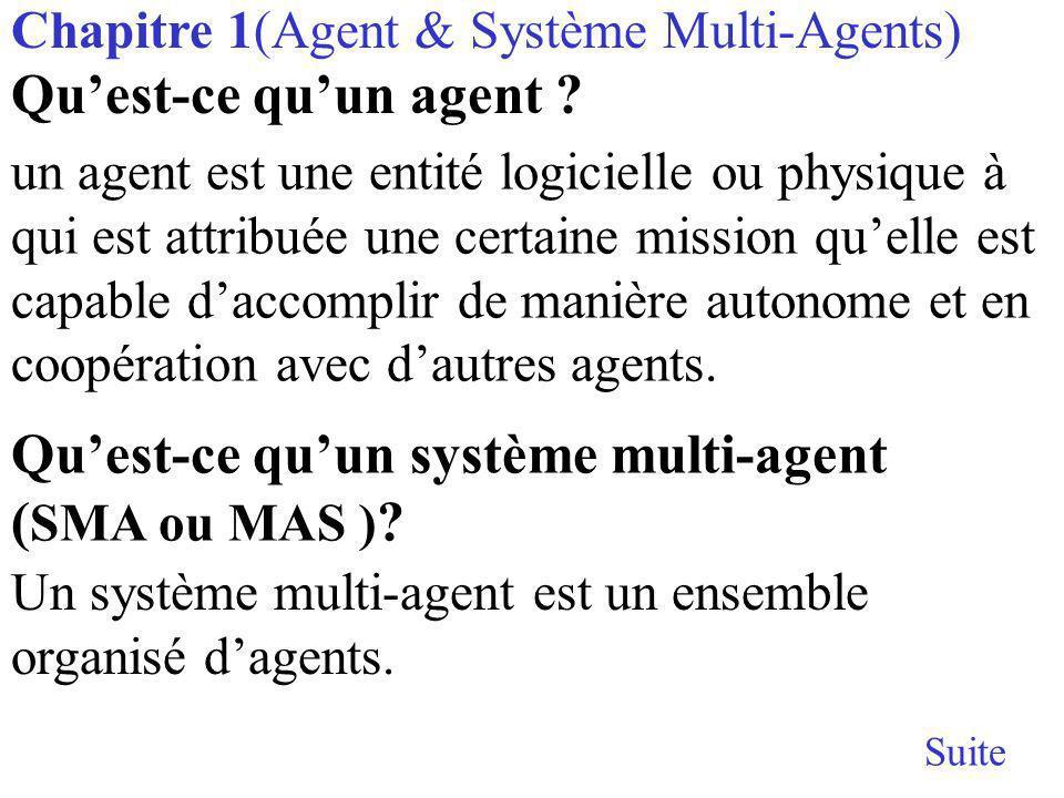 Chapitre 1(Agent & Système Multi-Agents) Suite un agent est une entité logicielle ou physique à qui est attribuée une certaine mission quelle est capable daccomplir de manière autonome et en coopération avec dautres agents.