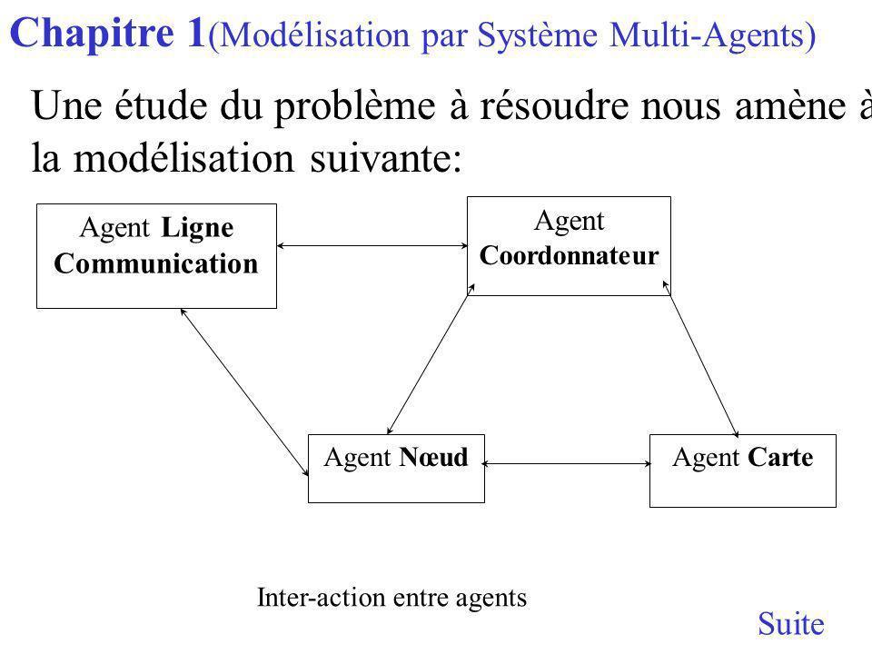 Suite Inter-action entre agents Agent CarteAgent Nœud Agent Coordonnateur Agent Ligne Communication Une étude du problème à résoudre nous amène à la modélisation suivante: