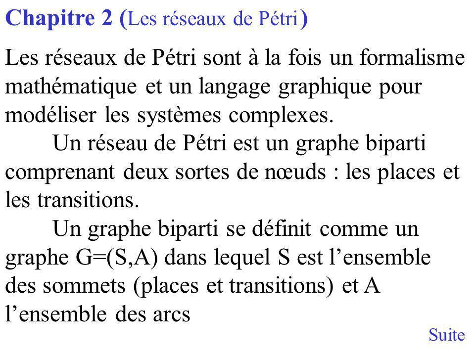 Chapitre 2 ( Les réseaux de Pétri ) Les réseaux de Pétri sont à la fois un formalisme mathématique et un langage graphique pour modéliser les systèmes complexes.