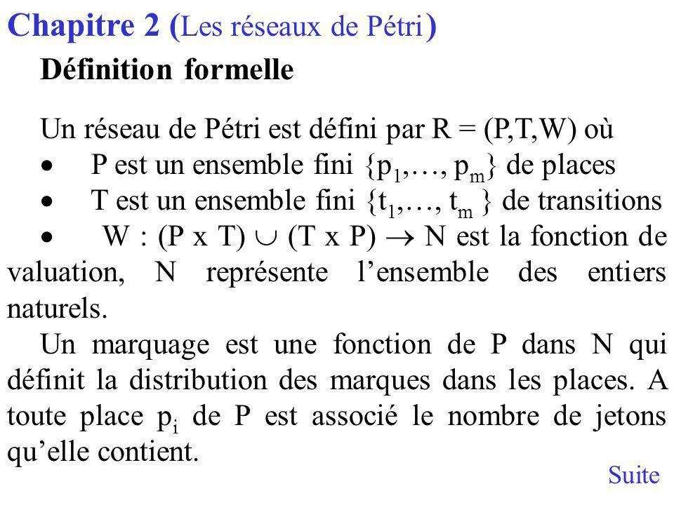 Définition formelle Un réseau de Pétri est défini par R = (P,T,W) où P est un ensemble fini {p 1,…, p m } de places T est un ensemble fini {t 1,…, t m } de transitions W : (P x T) (T x P) N est la fonction de valuation, N représente lensemble des entiers naturels.