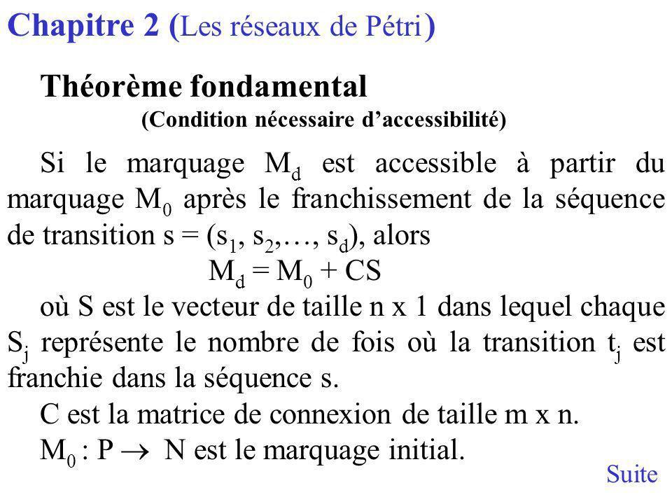 Chapitre 2 ( Les réseaux de Pétri ) Théorème fondamental (Condition nécessaire daccessibilité) Si le marquage M d est accessible à partir du marquage M 0 après le franchissement de la séquence de transition s = (s 1, s 2,…, s d ), alors M d = M 0 + CS où S est le vecteur de taille n x 1 dans lequel chaque S j représente le nombre de fois où la transition t j est franchie dans la séquence s.