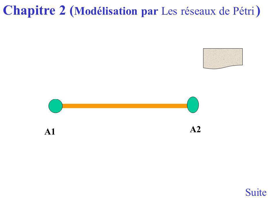 Chapitre 2 ( Modélisation par Les réseaux de Pétri ) Suite A1 A2