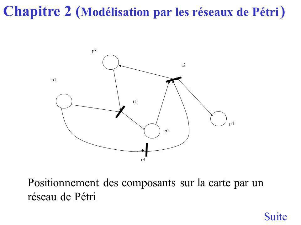Positionnement des composants sur la carte par un réseau de Pétri t2 t1 t3 p3 p1 p2 p4 Chapitre 2 ( Modélisation par les réseaux de Pétri )