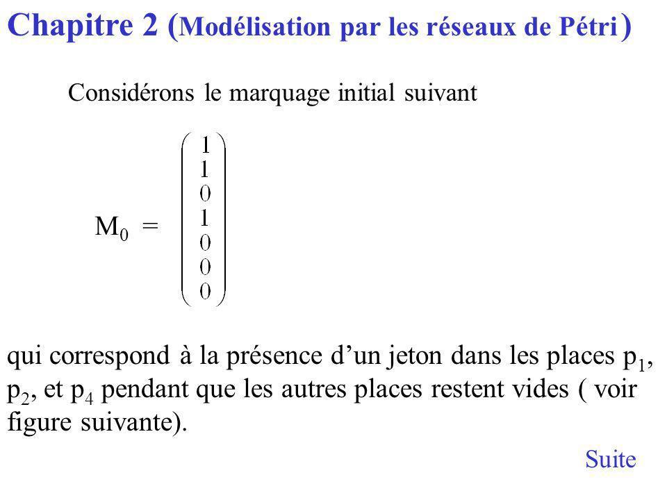 M 0 = qui correspond à la présence dun jeton dans les places p 1, p 2, et p 4 pendant que les autres places restent vides ( voir figure suivante).