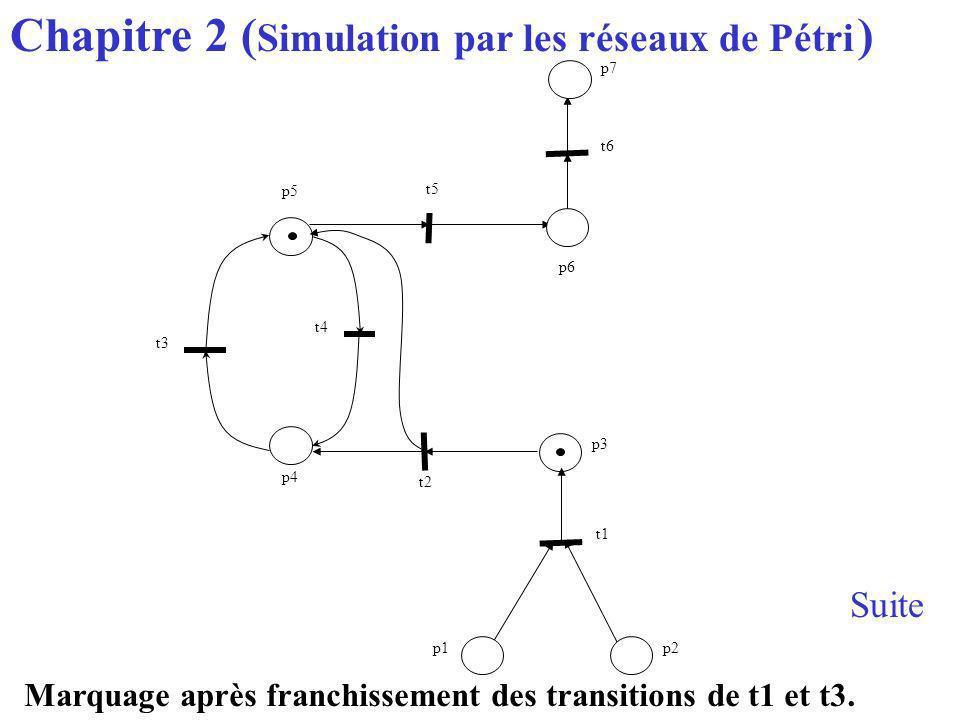 Marquage après franchissement des transitions de t1 et t3.