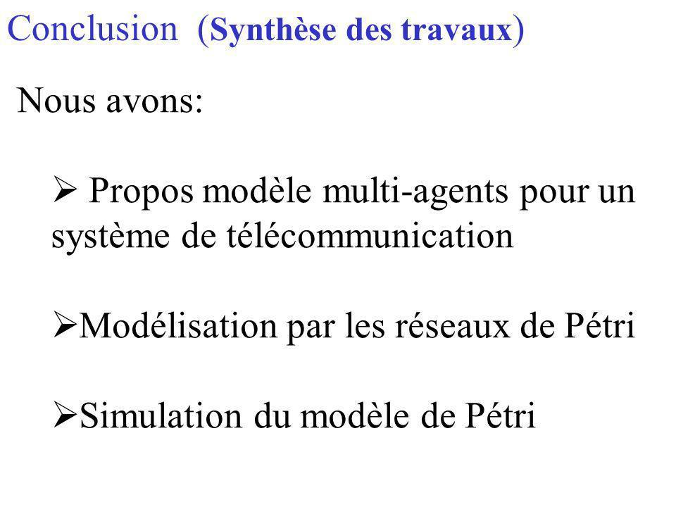 Nous avons: Propos modèle multi-agents pour un système de télécommunication Modélisation par les réseaux de Pétri Simulation du modèle de Pétri Conclusion ( Synthèse des travaux )