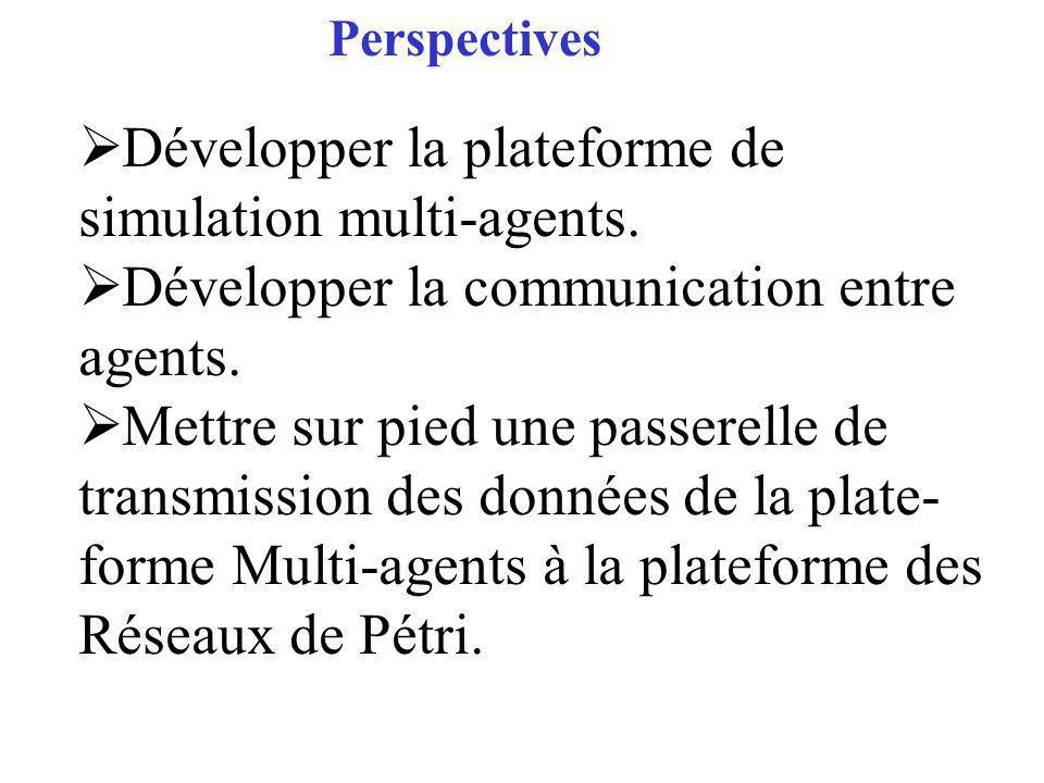 Perspectives Développer la plateforme de simulation multi-agents.