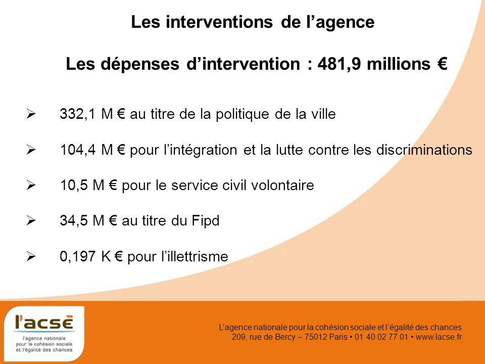 Lagence nationale pour la cohésion sociale et légalité des chances 209, rue de Bercy – 75012 Paris 01 40 02 77 01 www.lacse.fr Les interventions de la