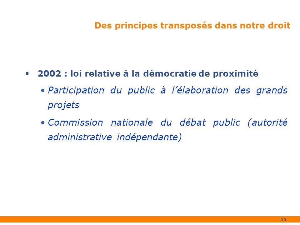 15 Des principes transposés dans notre droit 2002 : loi relative à la démocratie de proximité Participation du public à lélaboration des grands projets Commission nationale du débat public (autorité administrative indépendante)