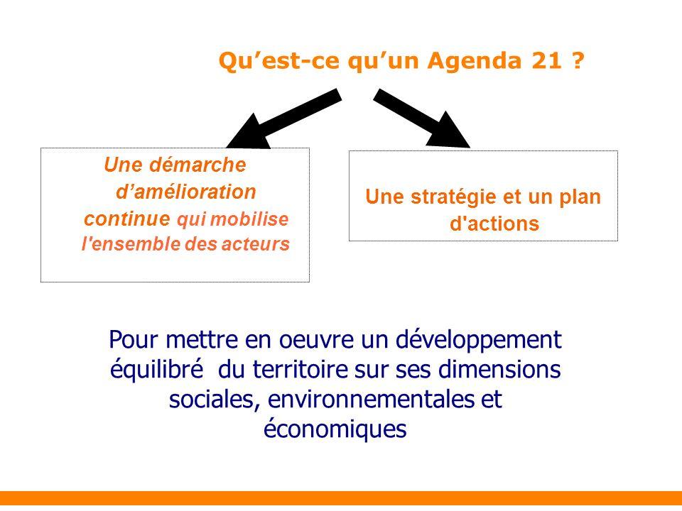 Quest-ce quun Agenda 21 .