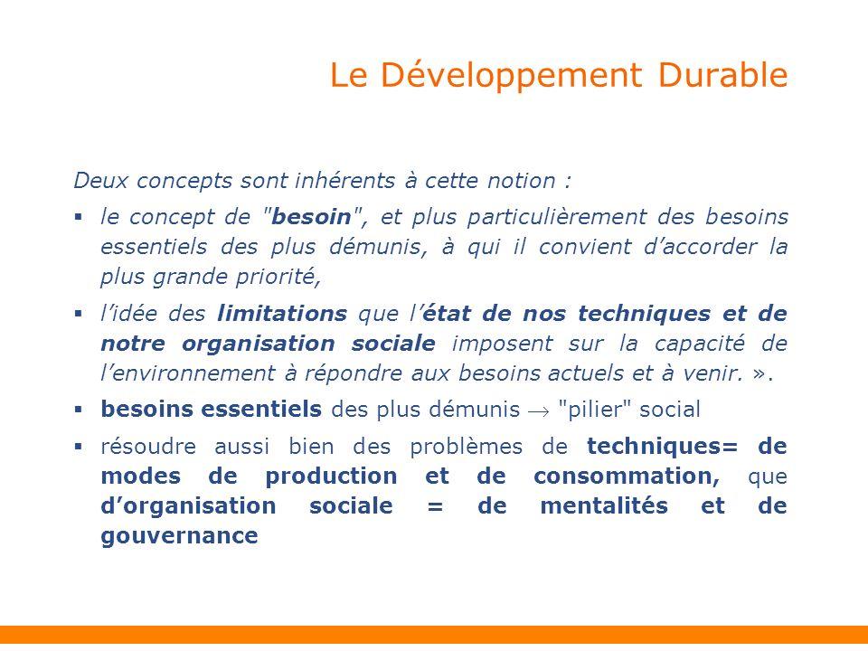 Le Développement Durable : une recherche déquilibre Développement équitable Développement viable Développement vivable ENVIRONNEMENT SOCIAL ECONOMIQUE DURABLE