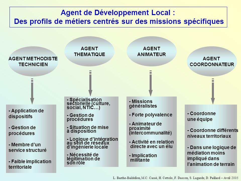 Agent de Développement Local : Des profils de métiers centrés sur des missions spécifiques AGENT METHODISTE TECHNICIEN - Application de dispositifs -