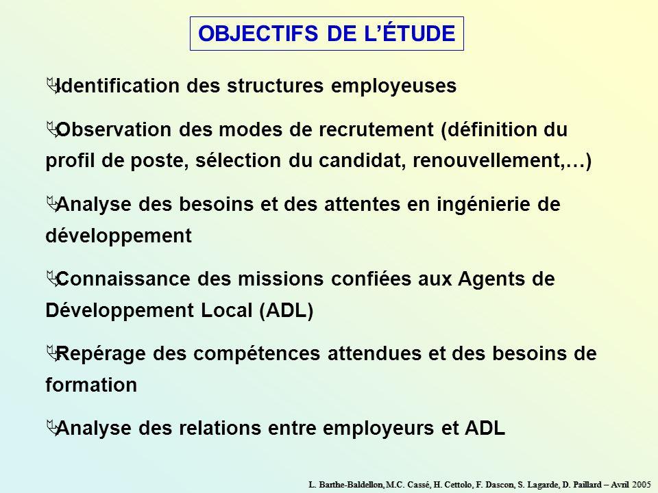 OBJECTIFS DE LÉTUDE Identification des structures employeuses Observation des modes de recrutement (définition du profil de poste, sélection du candid