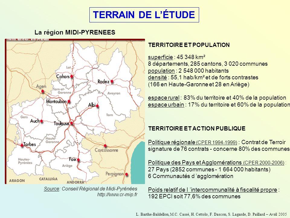 TERRAIN DE LÉTUDE La région MIDI-PYRENEES Source: Conseil Régional de Midi-Pyrénées http://www.cr-mip.fr TERRITOIRE ET POPULATION superficie : 45 348