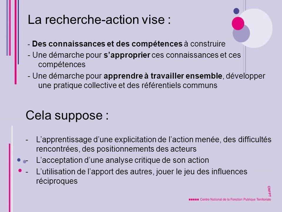 La recherche-action vise : - Des connaissances et des compétences à construire - Une démarche pour sapproprier ces connaissances et ces compétences -