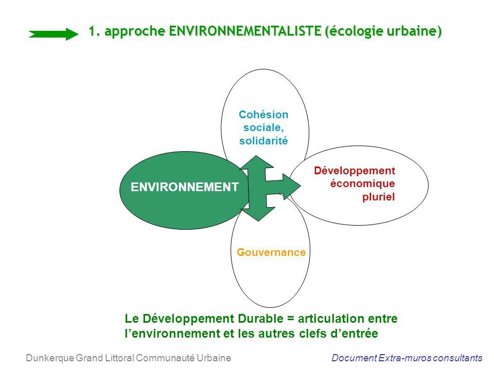Cohésion sociale, solidarité Développement économique pluriel Gouvernance 1.