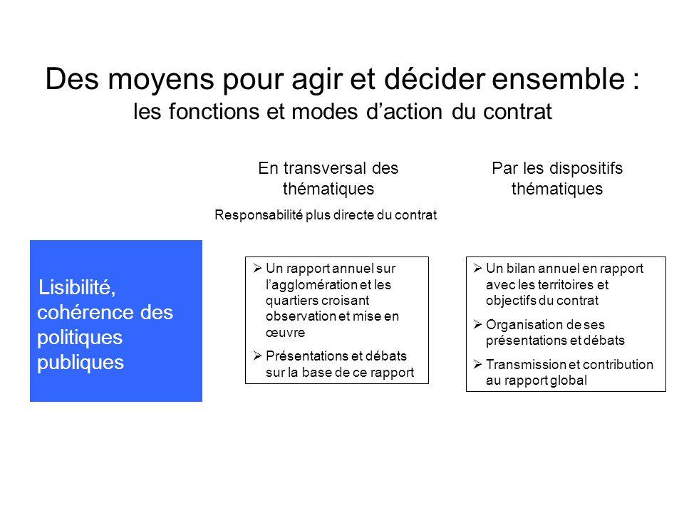 Des moyens pour agir et décider ensemble : les fonctions et modes daction du contrat Lisibilité, cohérence des politiques publiques Un rapport annuel