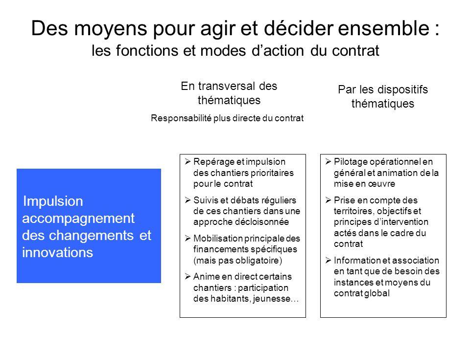 Des moyens pour agir et décider ensemble : les fonctions et modes daction du contrat Impulsion accompagnement des changements et innovations Repérage