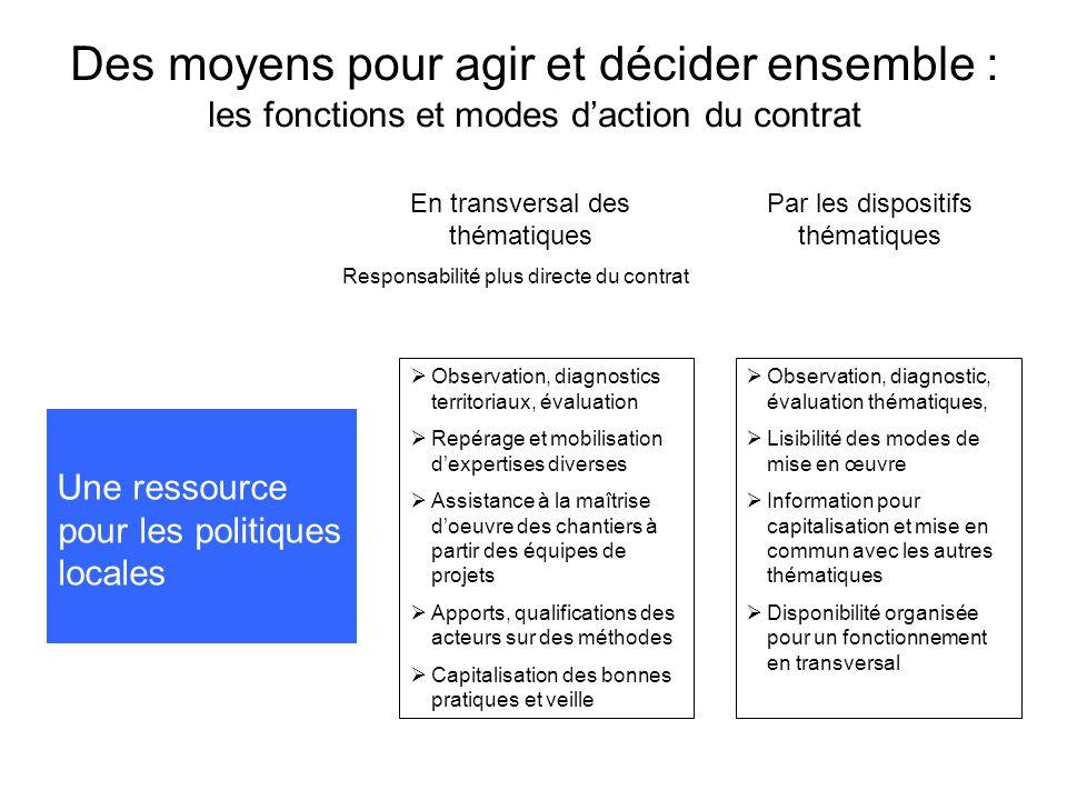Des moyens pour agir et décider ensemble : les fonctions et modes daction du contrat Une ressource pour les politiques locales Observation, diagnostic